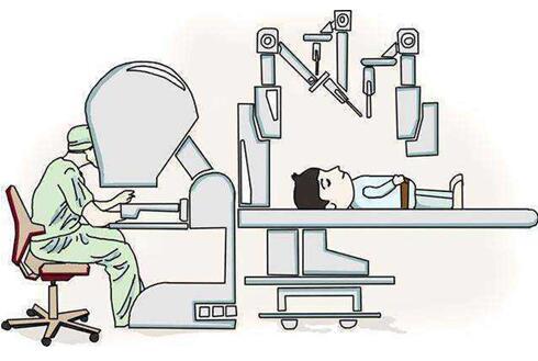 达芬奇机器人心脏手术