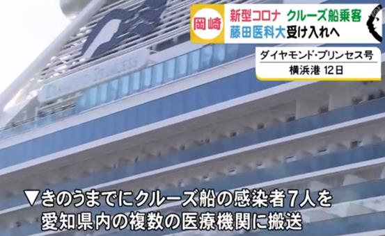 藤田医科大学支援新冠病毒疫情